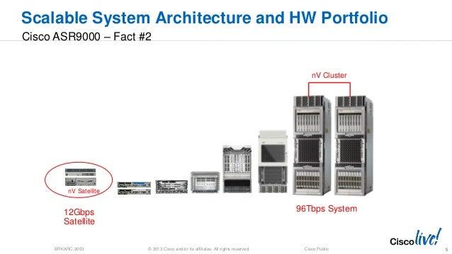 Cisco Live Cisco Asr 9000 Architecture Brkarc 2003