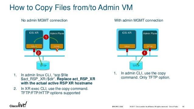 Cisco Live! :: Cisco ASR 9000 Architecture :: BRKARC-2003