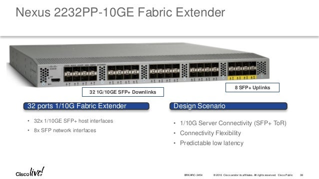 Brkarc 3454 - in-depth and personal with the cisco nexus