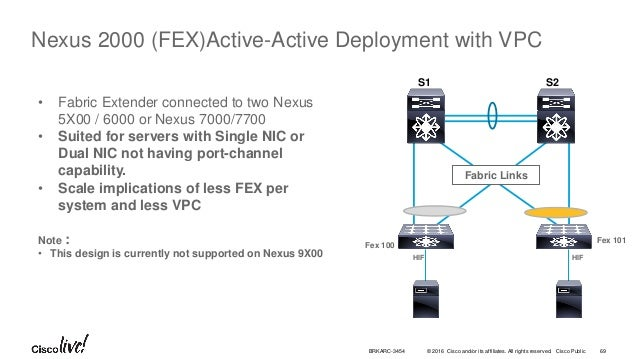 Brkarc 3454 - in-depth and personal with the cisco nexus 2000 fabric …