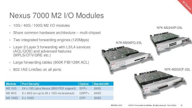 Brkarc 3470 - cisco nexus 7000-7700 switch architecture (2016 las veg…