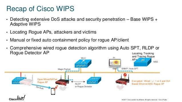 Cisco nac Manual