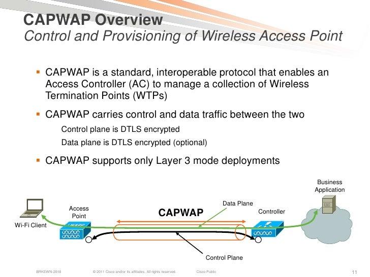 Wireless Branch Office Network Architecture