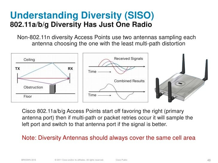 Understanding RF Fundamentals and the Radio Design of