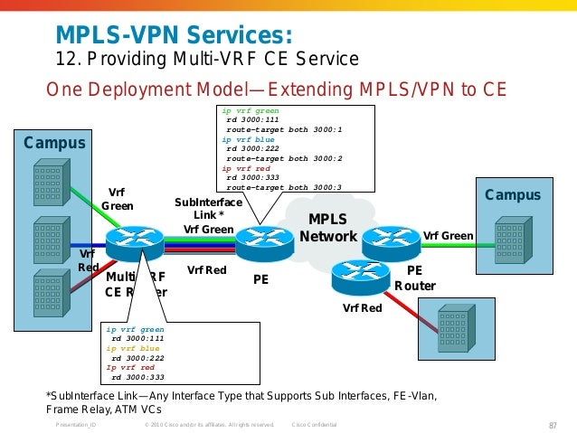 What is vpn on ipad pro