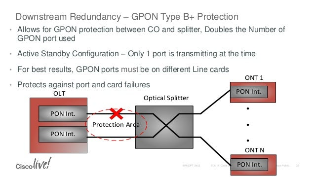Passive Optical Networks - PON: Customer Case Study, Design