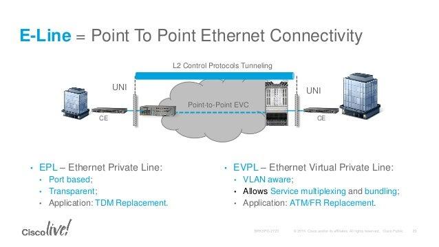 Cisco Live! :: Carrier Ethernet 2 0 :: BRKSPG-2720   Las Vegas July/2…