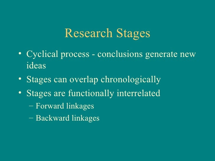 ch04 the business research process Brm ch04-business-resrarch-process (3) 1 business research methods the business research process 2 what you will learn in this chapter.