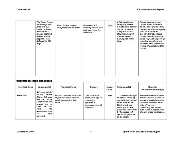Brm Swr Risk Assessment Report Michael Mazogi