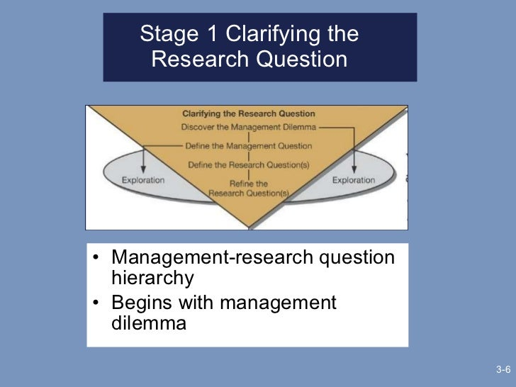 management research question hierarchy example How ambiguous questions become actionable research the management question the research question investigative questions revisiting the research question hierarchy type of scale for desired analysis appendices a business research requests and proposals (with sample.