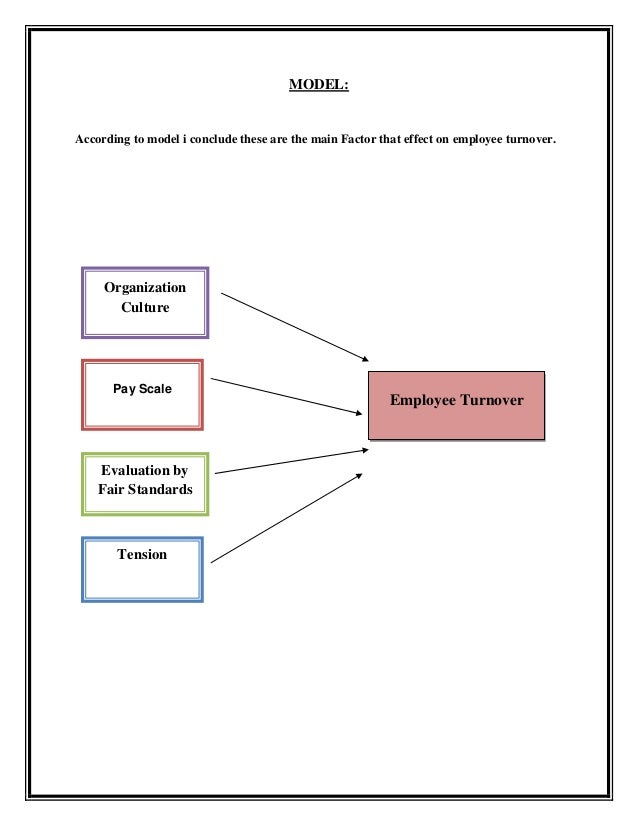 employee turnover thesis What are the top factors that drive employee retention and are there attraction thesis research and organizational interest in employee turnover.