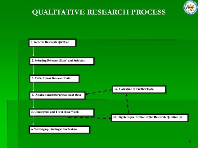 qualitative research data collection methods pdf