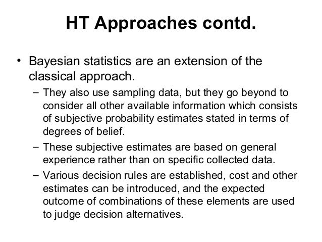Hypothesis in brm