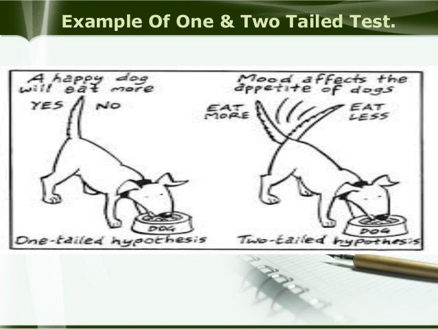 tailed hypthesis This document will explain how to determine if the test is a left tail, right tail, or two-tail test the type of test is determined by the alternative hypothesis ( h 1.