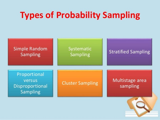 Sampling Design and Sampling Distribution