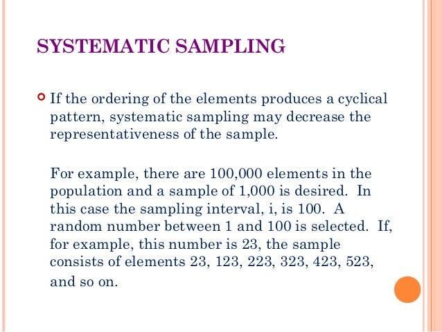 Brm Sampling Techniques
