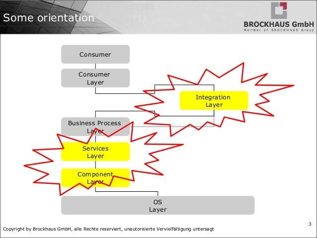 Java EE Pattern: Infrastructure Slide 3