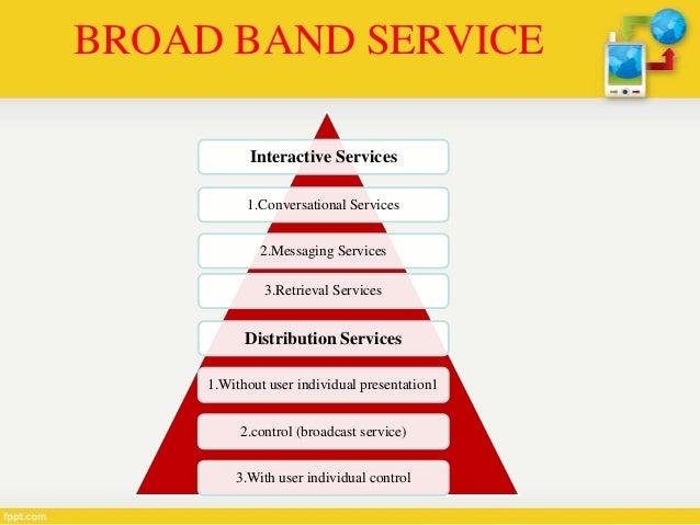 broadband isdn rh slideshare net Switched Multimegabit Data System Telephone Network Interface Wiring Diagram