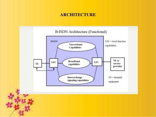 Isdn Wiring Diagram Wiring Diagram