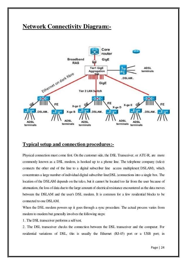 broadband technology used in bsnl 24 638?cb=1378683963 broadband technology used in bsnl  at edmiracle.co