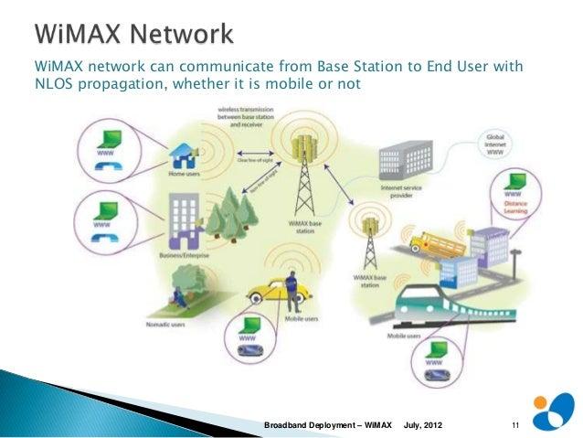 broadband deployment using wimax 11 638?cb=1371260314 broadband deployment using wimax