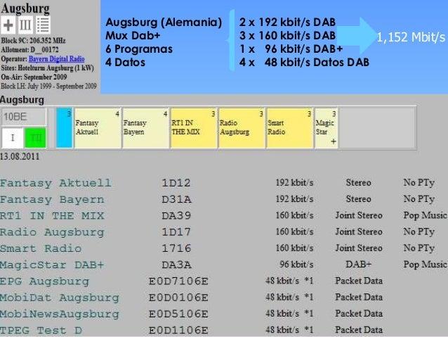 Mapa Cobertura Dab España.Broadcast 26 Octubre 2011