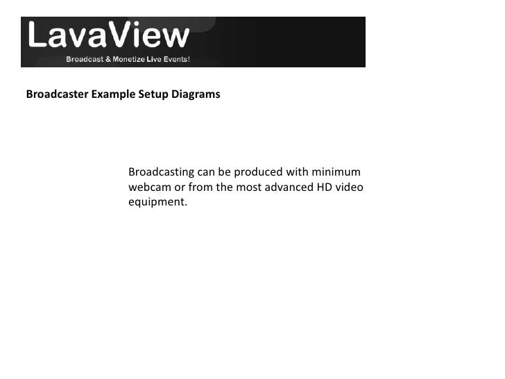 Broadcaster Example Setup Diagrams                 Broadcasting can be produced with minimum                 webcam or fro...