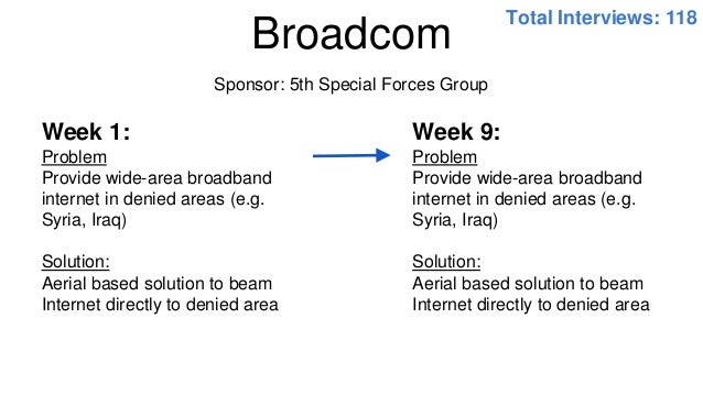 Sponsor: 5th Special Forces Group Broadcom Week 1: Problem Provide wide-area broadband internet in denied areas (e.g. Syri...