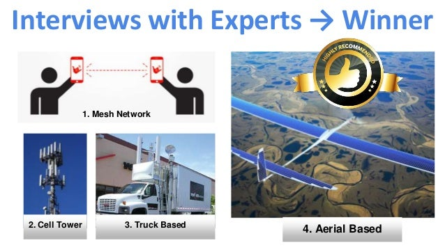 Interviews with Experts → Winner 1. Mesh Network 2. Cell Tower 3. Truck Based 4. Aerial Based