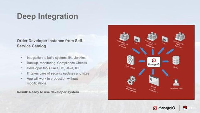 14 Order Developer Instance from Self- Service Catalog • Integration to build systems like Jenkins • Backup, monitoring, C...