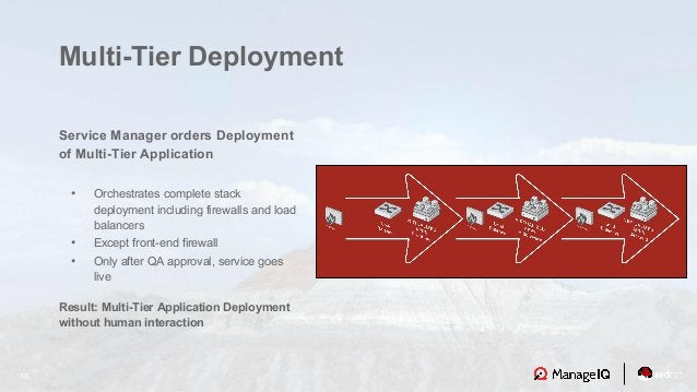 15 Service Manager orders Deployment of Multi-Tier Application • Orchestrates complete stack deployment including firewall...