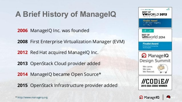 2 A Brief History of ManageIQ 2006 ManageIQ Inc. was founded 2008 First Enterprise Virtualization Manager (EVM) 2012 Red H...