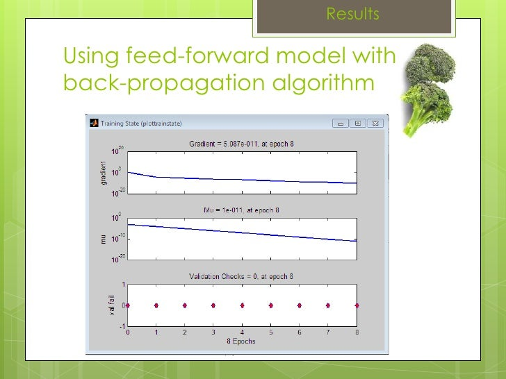 Results Using feed-forward model withback-propagation algorithm Output: Error: