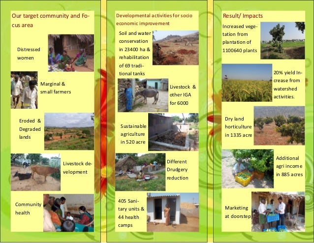 Changing the World, One Village at a Time ... with Water