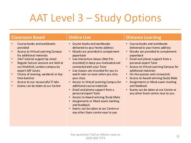 AAT Foundation Certificate courses | Kaplan Financial