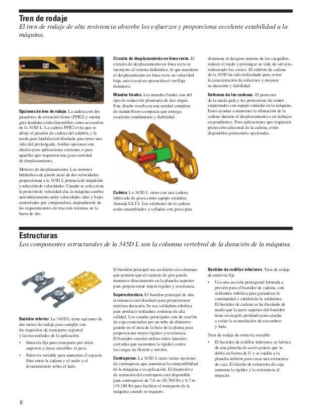 Catalogo Excavadora Hidraulica - 345DL CAT (español)