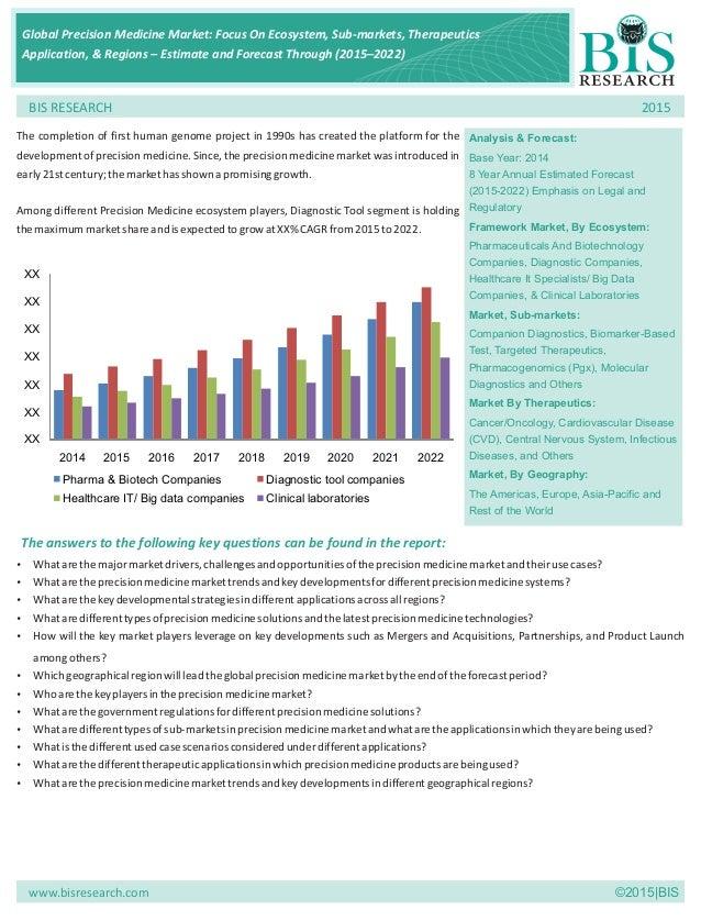 Brochure global precision medicine market – estimate and ...