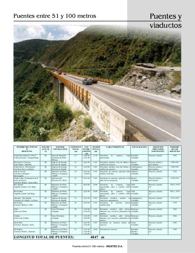 Puentes en la vía Bogotá-Villavicencio  Carrera 6 No. 30A-30, PBX: 323 8050, Fax 288 4531 / 285 6719, Bogotá, D.C., Colomb...
