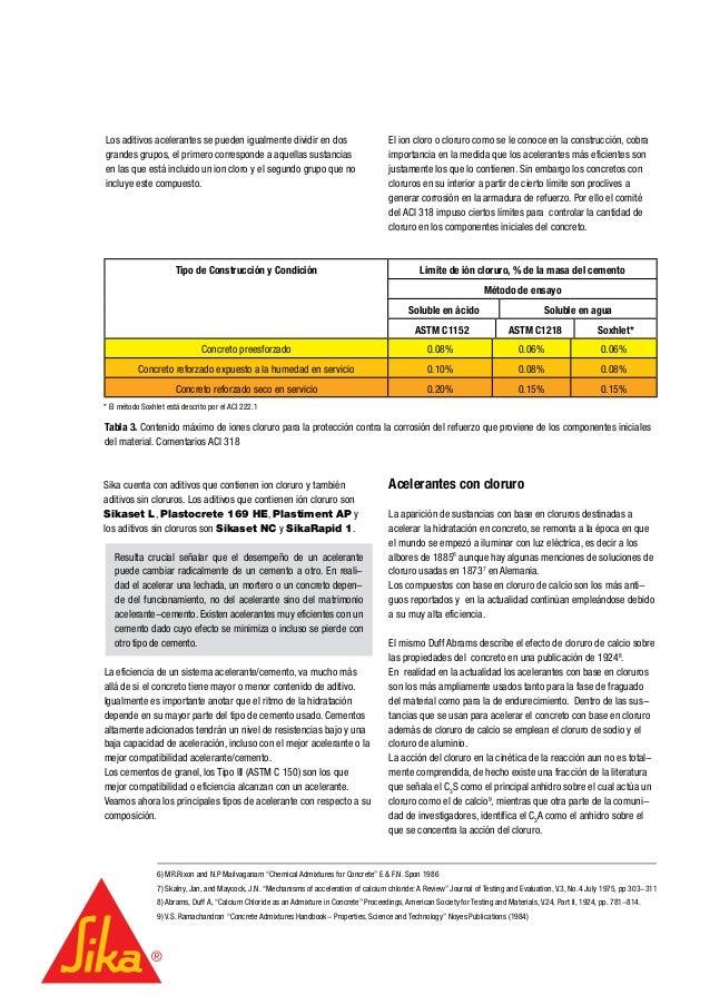 concrete admixtures handbook ramachandran pdf