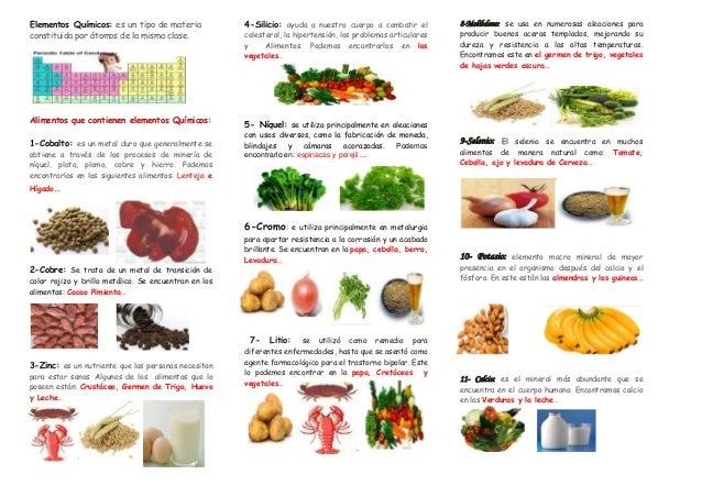 Brochure alimentos que contienen elementos qu micos - Calorias que tienen los alimentos ...