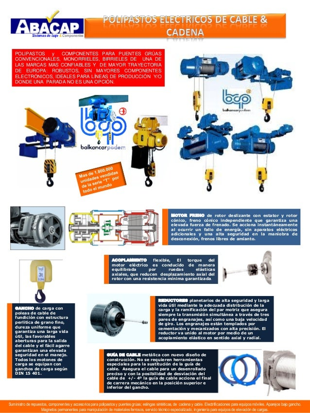 Suministro de repuestos, componentes y accesorios para polipastos y puentes grúas; eslingas sintéticas, de cadena y cable....