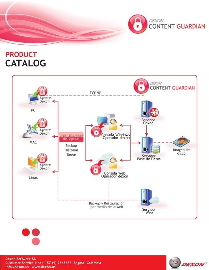 PRODUCTCATALOGDexon Software SACustumer Service Line: + 57 (1) 2368633 Bogota, Colombiainfo@dexon.us www.dexon.us