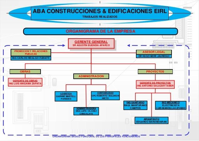 Brochure de empresa constructora peruana aba for Organigrama de una empresa constructora