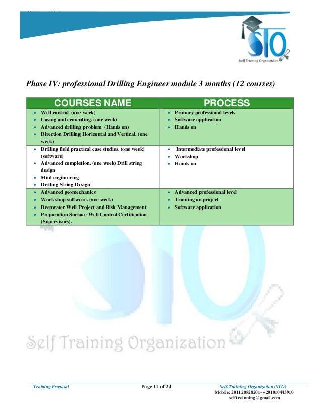 Self-Training Organization Your Partner for Success