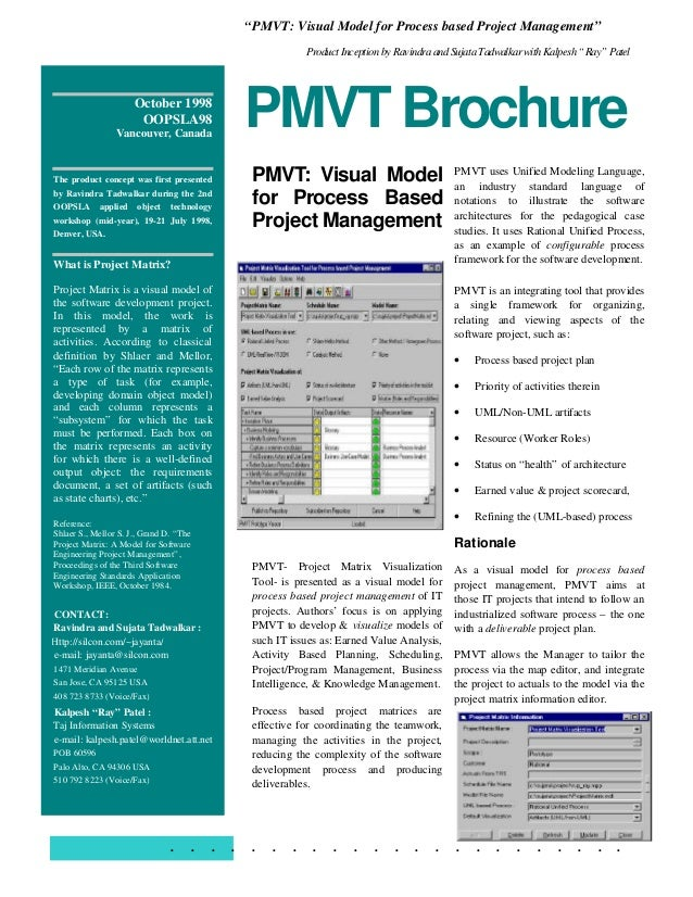 """PMVT: Visual Model for Process based Project Management""                                                         Product ..."