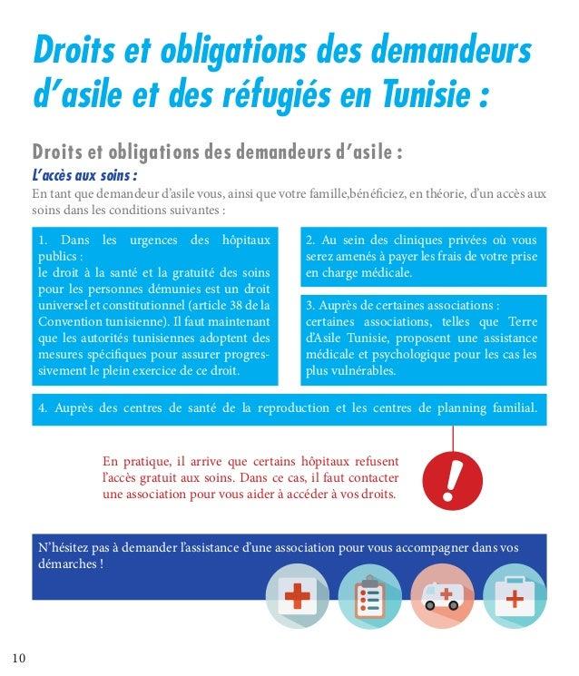 10 Droits et obligations des demandeurs d'asile et des réfugiés en Tunisie: Droits et obligations des demandeurs d'asile...