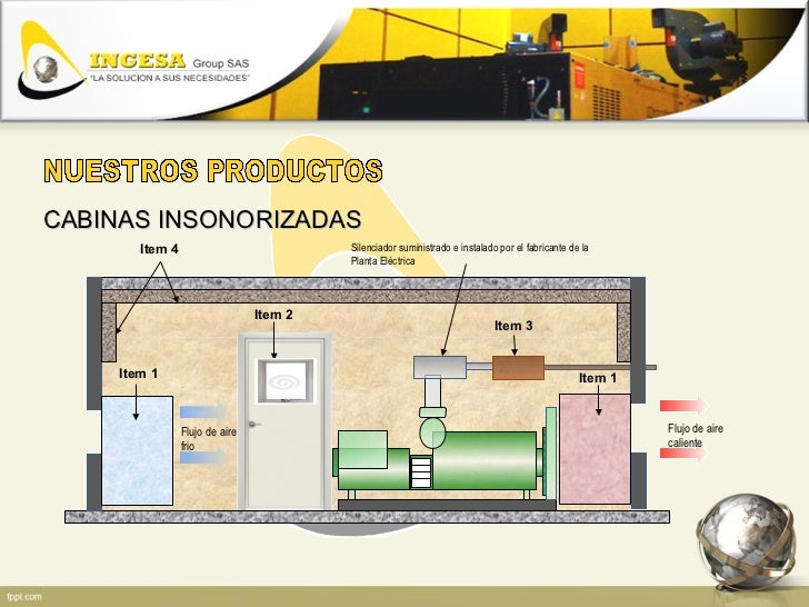 Brochure ingesa group for Insonorizar cuarto