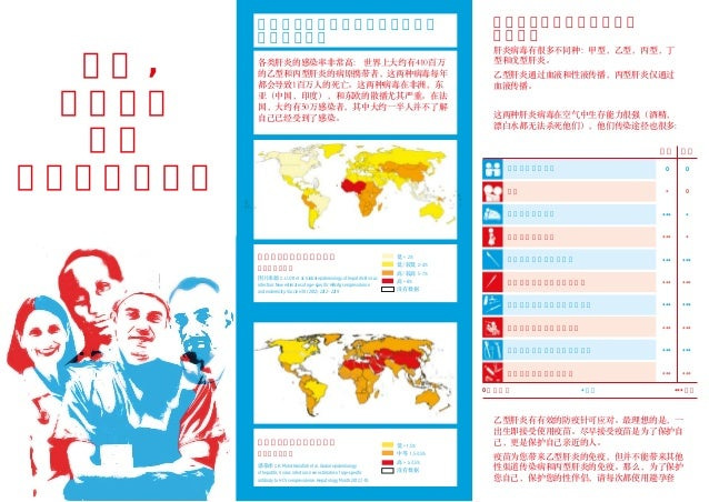 乙型和丙型肝炎在全世界的扩散状 况是怎样的?  乙型 , 丙型肝炎 筛查 以便了解和应对  各类肝炎的感染率非常高: 世界上大约有410百万 的乙型和丙型肝炎的病原携带者,这两种病毒每年 都会导致1百万人的死亡。这两种病毒在非洲,东 亚(中国,...