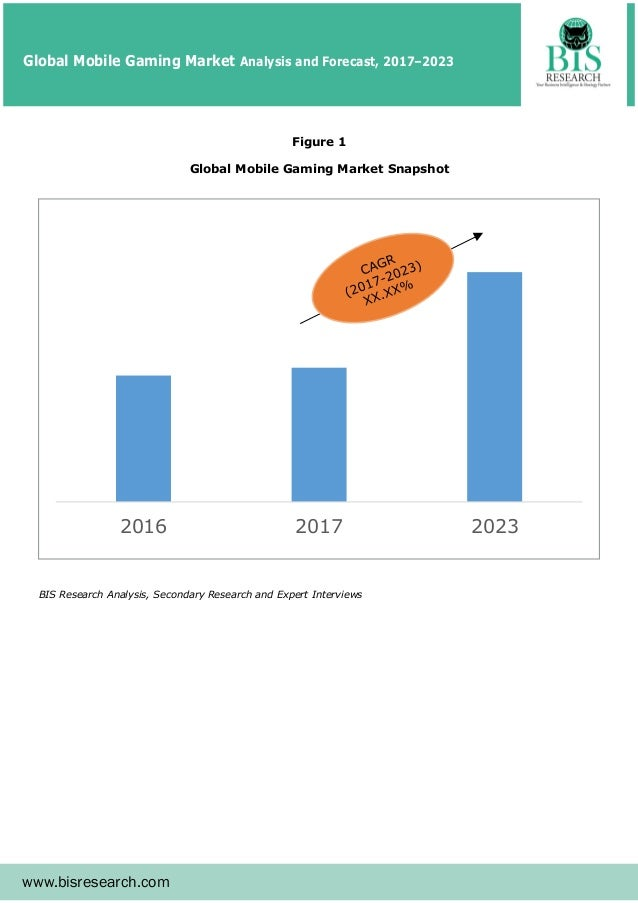 an analysis of the focus of ryanairs strategy in the market Airport it systems market 2018 | global analysis with focus on opportunities, development strategy, comprehensive plans, competitive landscape and trends by forecast 2023.