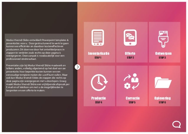 Modus vivendi slides brochure 2 modus vivendi slides ontwikkelt powerpoint templates toneelgroepblik Gallery